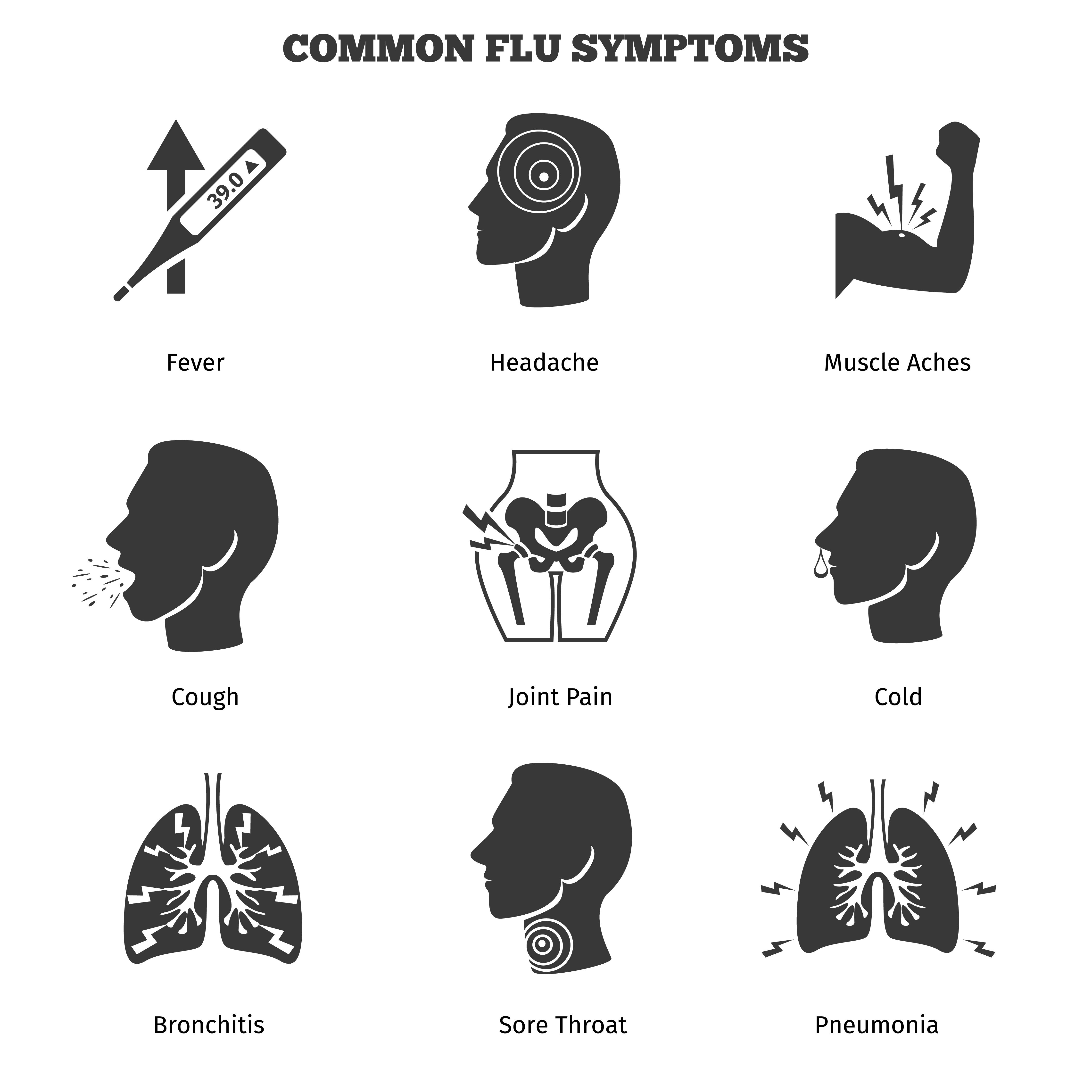風邪の症状がでたら。